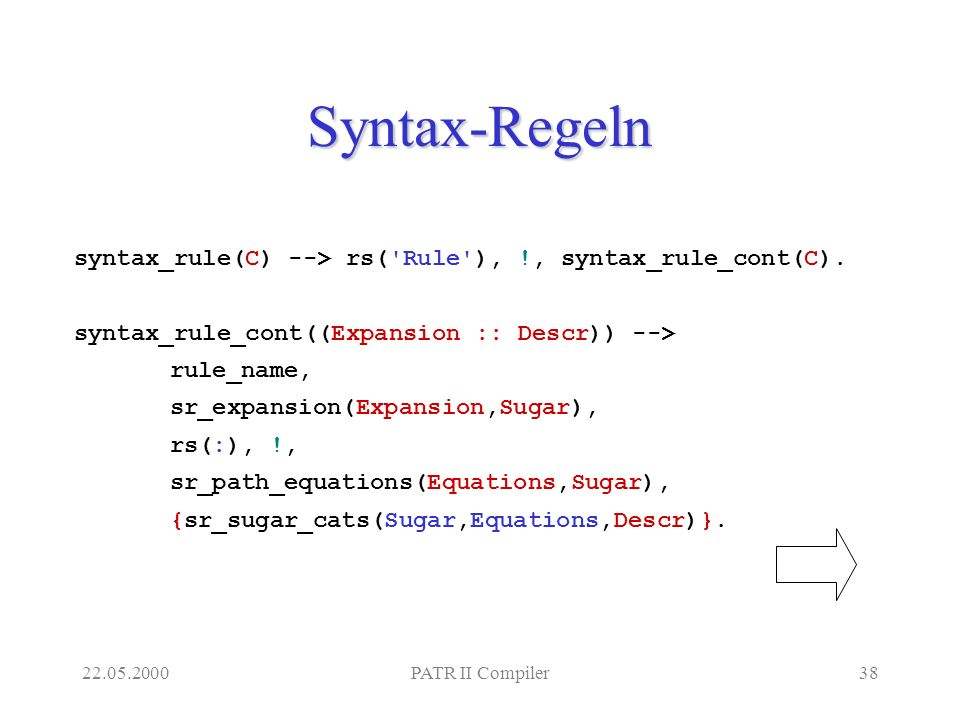 22.05.2000PATR II Compiler38 Syntax-Regeln syntax_rule(C) --> rs( Rule ), !, syntax_rule_cont(C).