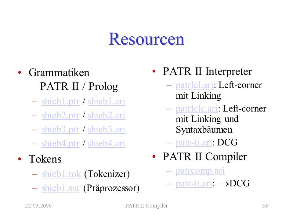 22.05.2000PATR II Compiler53 Resourcen Grammatiken PATR II / Prolog –shieb1.ptr / shieb1.arishieb1.ptrshieb1.ari –shieb2.ptr / shieb2.arishieb2.ptrshieb2.ari –shieb3.ptr / shieb3.arishieb3.ptrshieb3.ari –shieb4.ptr / shieb4.arishieb4.ptrshieb4.ari Tokens –shieb1.tok (Tokenizer)shieb1.tok –shieb1.snt (Präprozessor)shieb1.snt PATR II Interpreter –patrlcl.ari: Left-corner mit Linkingpatrlcl.ari –patrlclc.ari: Left-corner mit Linking und Syntaxbäumenpatrlclc.ari –patr-ii.ari: DCGpatr-ii.ari PATR II Compiler –patrcomp.aripatrcomp.ari –patr-ii.ari: DCGpatr-ii.ari