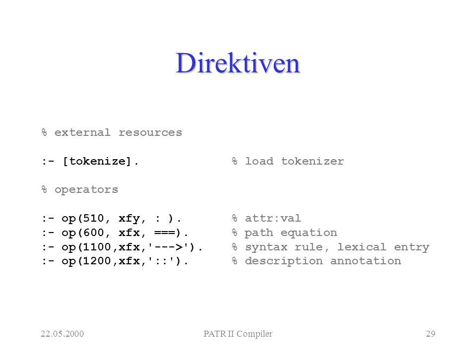 22.05.2000PATR II Compiler30 3 Compiler-Komponenten Tokenizer –Input: PATR II-Grammatik –Output: Token-Zeilen Präprozessor –Input: Token-Zeilen –Output: Token-Sätze Syntax-Compiler –Input: Token-Sätze –Output: Prolog-Klauseln compile_grammar(File):- clear_grammar, tokenize_file(File), read_sentences, compile_sentences.