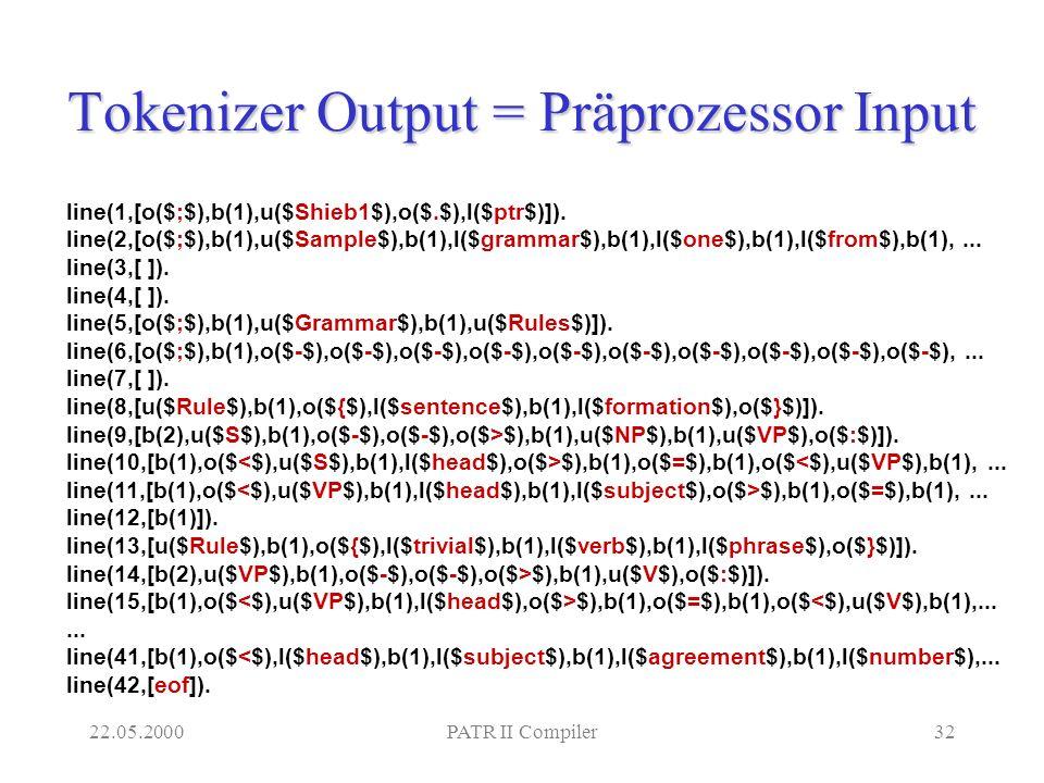 22.05.2000PATR II Compiler32 Tokenizer Output = Präprozessor Input line(1,[o($;$),b(1),u($Shieb1$),o($.$),l($ptr$)]).