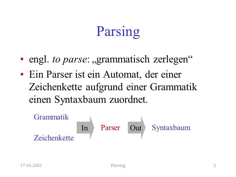 17.04.2000Parsing3 Parsingstrategien top-down bottom-up left-corner Parsingstrategien unterscheiden sich durch die Reihenfolge, in der bei der Konstruktion des Syntaxbaums die Knoten im Baum besucht werden.