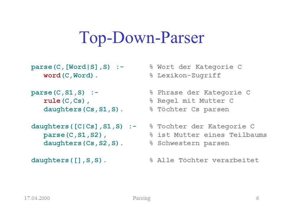 17.04.2000Parsing17 Problem: Leere Kategorien Erweiterung für leere Kategorien: lcp(C,S2,S):- rule(W,[]), complete(W,C,S2,S).