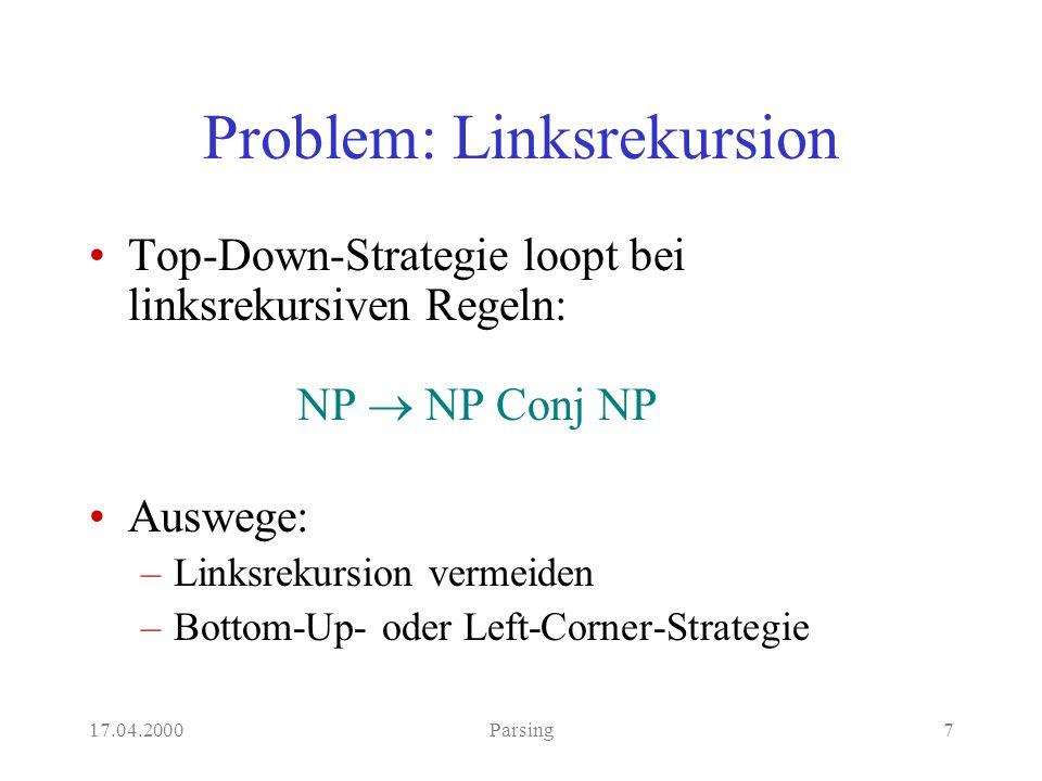 17.04.2000Parsing18 Linking Die Linke-Ecke-Relation bestimmt die erste Konstituente in der Expansion einer Phrase.