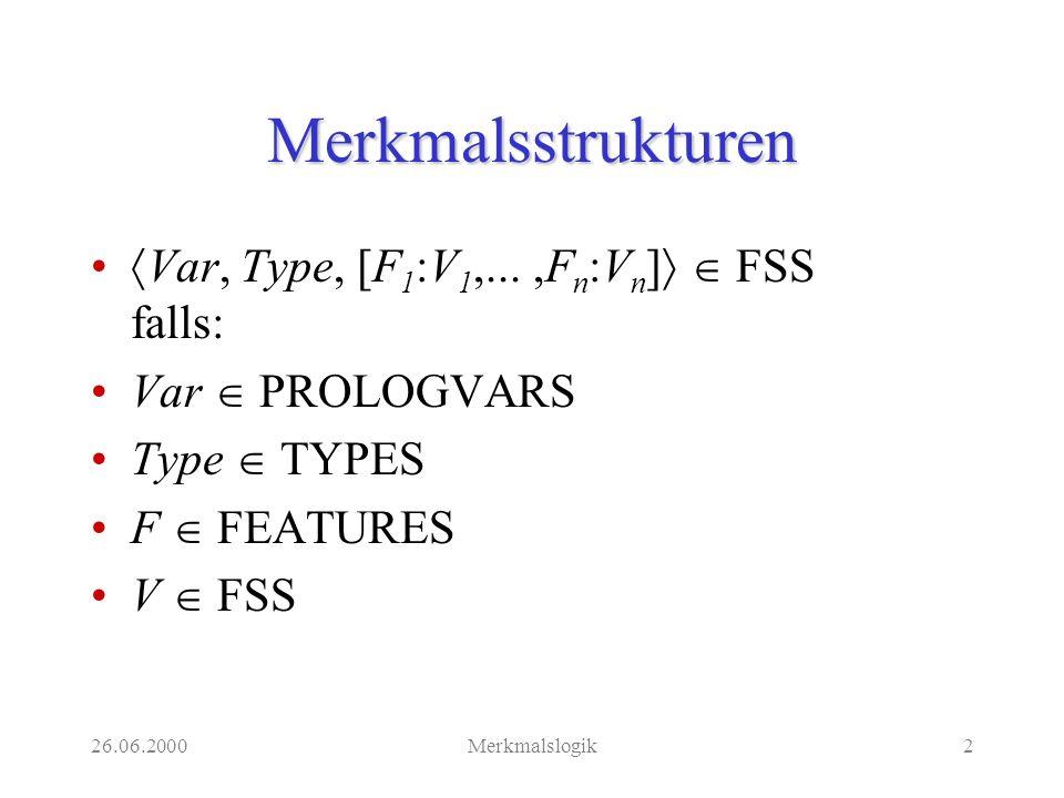 26.06.2000Merkmalslogik3 Beispiel - FSs (_1,agr, [cas:(_2,cas,[]), num:(_3,num,[]), gen:(_4,gen,[])]) (_1,agr, [cas:(_2,acc,[]), num:(_3,sg,[]), gen:(_4,fem,[])]) KlasseInstanz