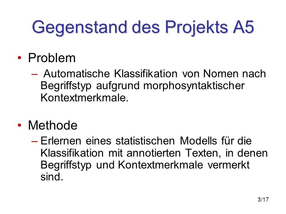 3/17 Gegenstand des Projekts A5 Problem – Automatische Klassifikation von Nomen nach Begriffstyp aufgrund morphosyntaktischer Kontextmerkmale.