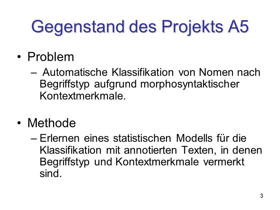 3 Gegenstand des Projekts A5 Problem – Automatische Klassifikation von Nomen nach Begriffstyp aufgrund morphosyntaktischer Kontextmerkmale. Methode –E