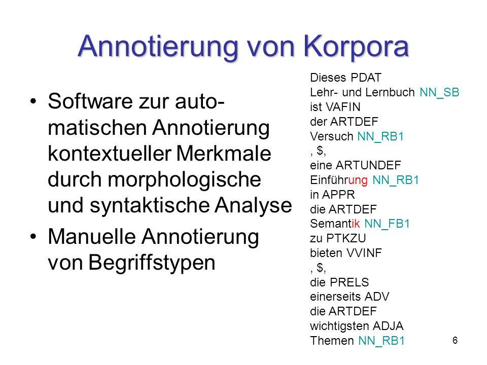 6 Annotierung von Korpora Software zur auto- matischen Annotierung kontextueller Merkmale durch morphologische und syntaktische Analyse Manuelle Annot