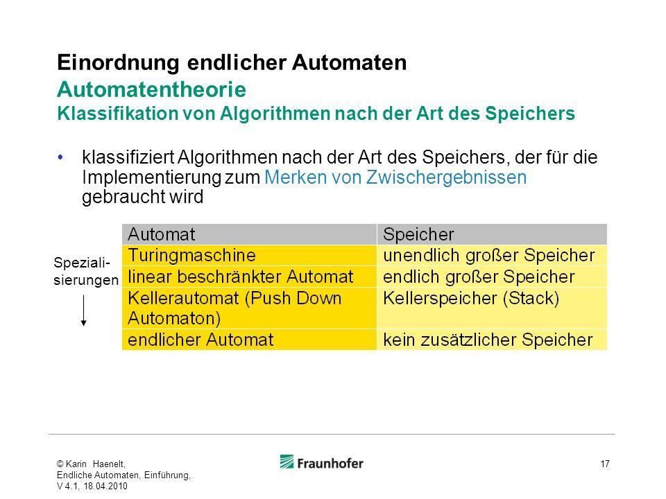 Einordnung endlicher Automaten Automatentheorie Klassifikation von Algorithmen nach der Art des Speichers klassifiziert Algorithmen nach der Art des S