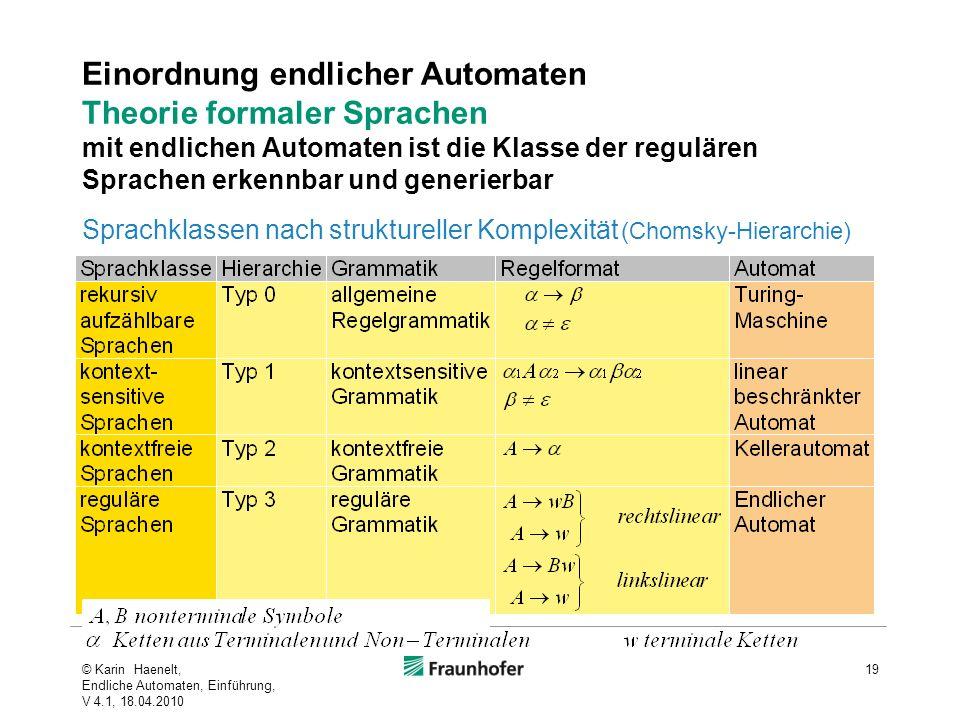 Einordnung endlicher Automaten Theorie formaler Sprachen mit endlichen Automaten ist die Klasse der regulären Sprachen erkennbar und generierbar Sprac