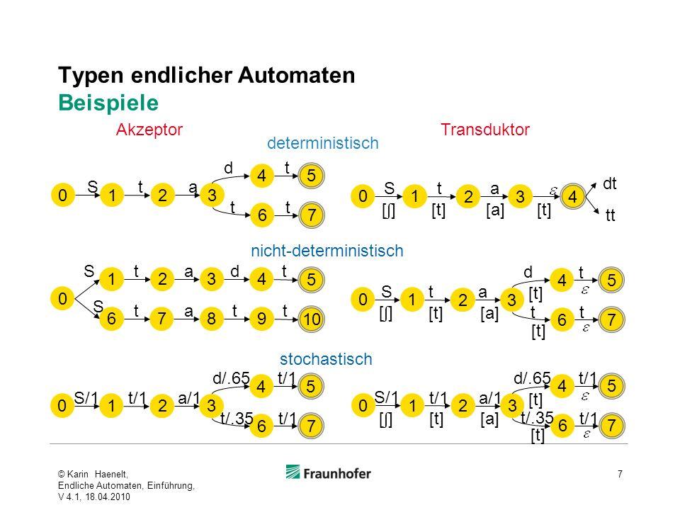Typen endlicher Automaten Beispiele © Karin Haenelt, Endliche Automaten, Einführung, V 4.1, 18.04.2010 7 AkzeptorTransduktor deterministisch stochasti