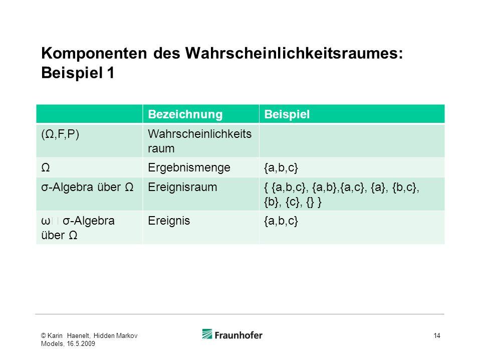 Komponenten des Wahrscheinlichkeitsraumes: Beispiel 1 BezeichnungBeispiel (Ω,F,P)Wahrscheinlichkeits raum ΩErgebnismenge{a,b,c} σ-Algebra über ΩEreignisraum{ {a,b,c}, {a,b},{a,c}, {a}, {b,c}, {b}, {c}, {} } ω σ-Algebra über Ω Ereignis{a,b,c} © Karin Haenelt, Hidden Markov Models, 16.5.2009 14