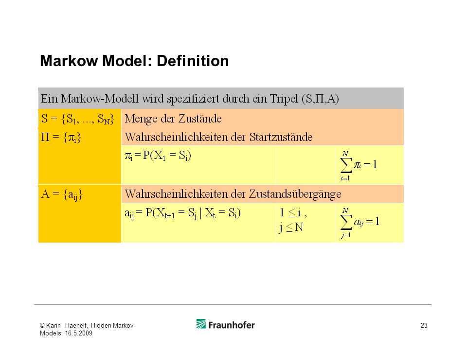 Markow Model: Definition © Karin Haenelt, Hidden Markov Models, 16.5.2009 23