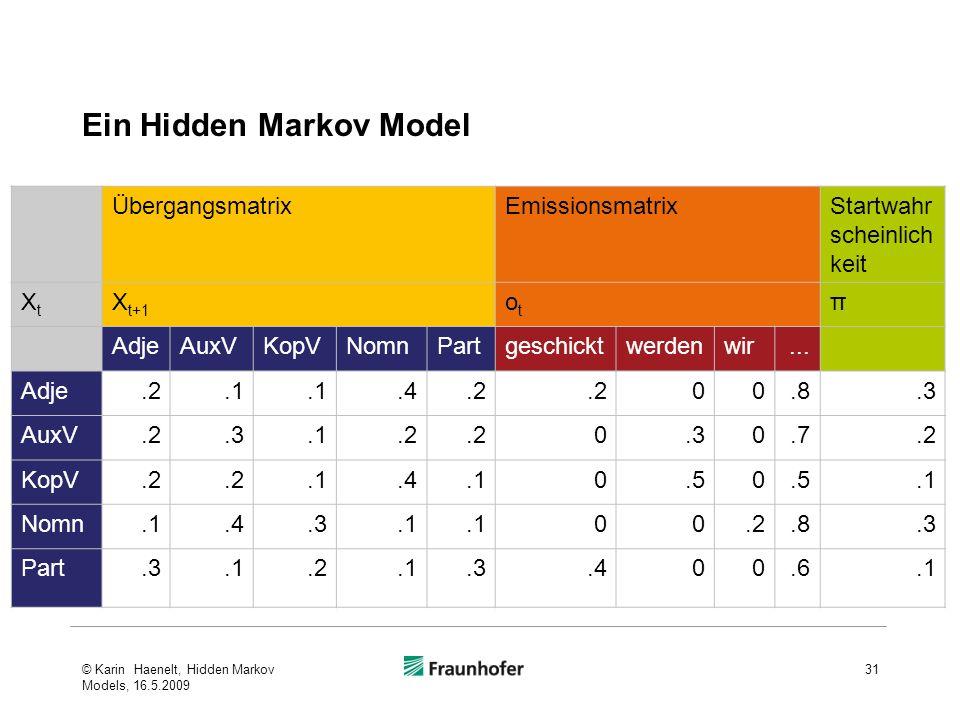 Ein Hidden Markov Model © Karin Haenelt, Hidden Markov Models, 16.5.2009 31 ÜbergangsmatrixEmissionsmatrixStartwahr scheinlich keit XtXt X t+1 otot π AdjeAuxVKopVNomnPartgeschicktwerdenwir...