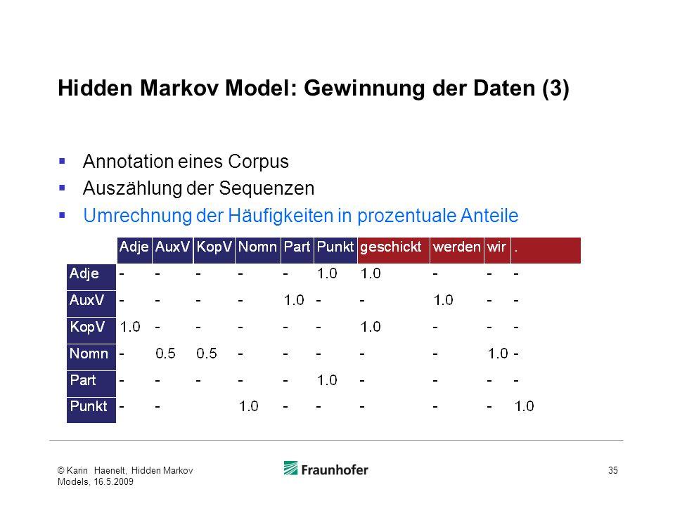 Hidden Markov Model: Gewinnung der Daten (3) Annotation eines Corpus Auszählung der Sequenzen Umrechnung der Häufigkeiten in prozentuale Anteile © Karin Haenelt, Hidden Markov Models, 16.5.2009 35