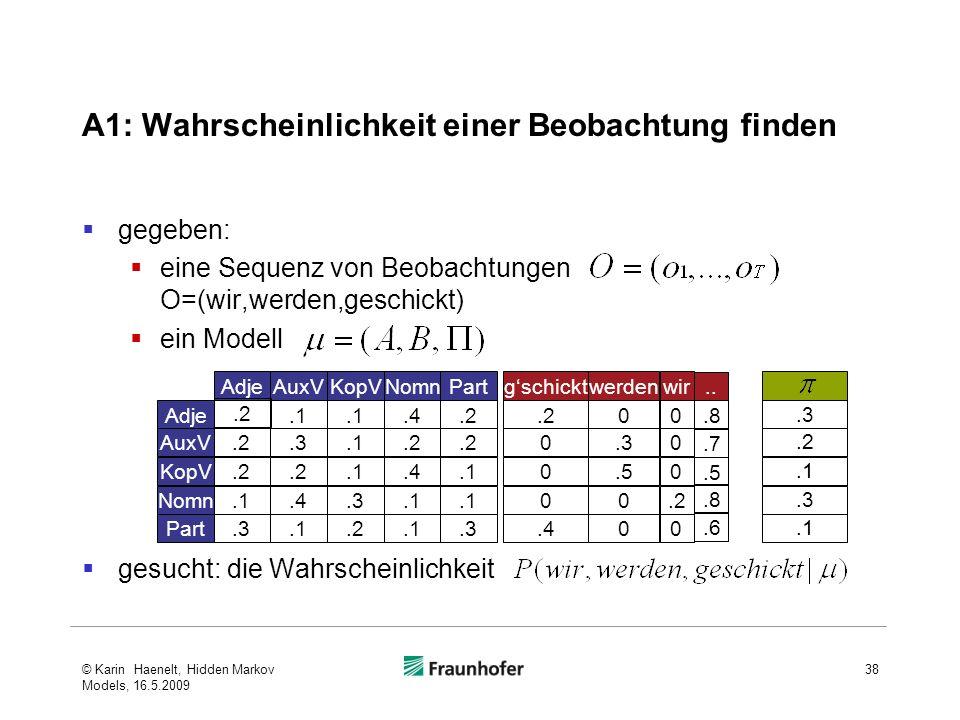 A1: Wahrscheinlichkeit einer Beobachtung finden gegeben: eine Sequenz von Beobachtungen O=(wir,werden,geschickt) ein Modell gesucht: die Wahrscheinlichkeit © Karin Haenelt, Hidden Markov Models, 16.5.2009 38 Adje AuxVKopVNomnPartgschicktwerdenwir AuxV KopV Nomn Part Adje.1.4.2 00.3.1.2 0.30.2.1.4.10.50.2.1.4.3.1 00.2.1.3.1.2.1.3.400.3.1...8.7.5.8.6