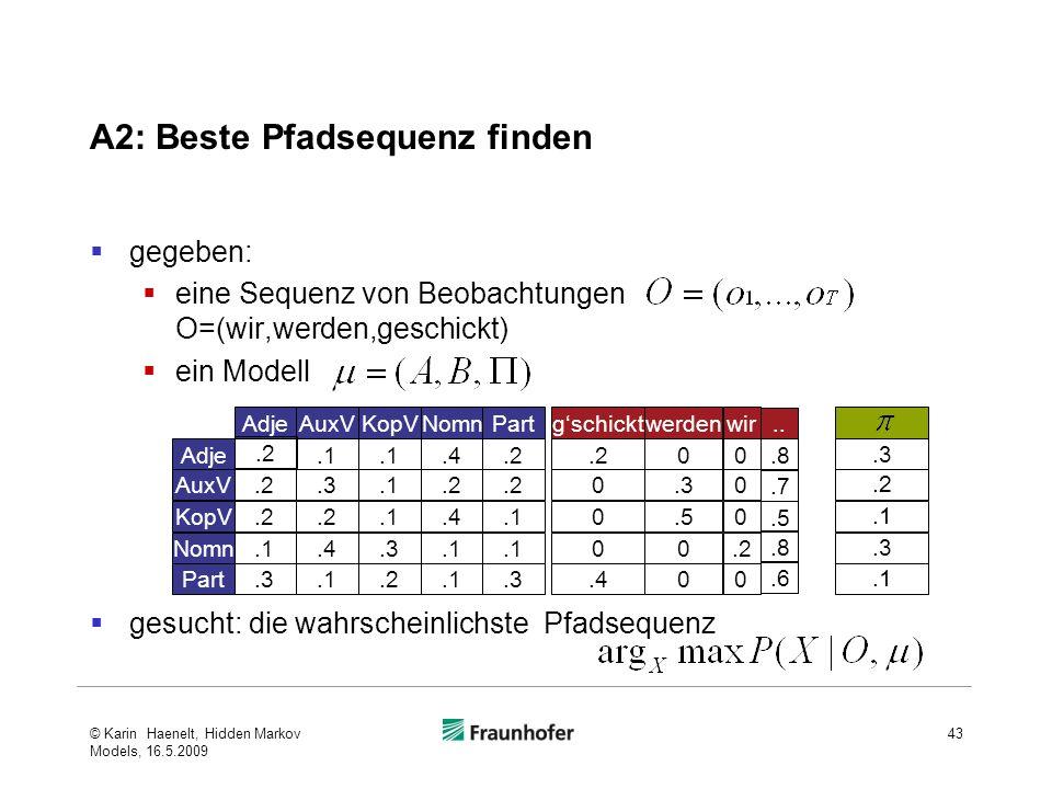 A2: Beste Pfadsequenz finden gegeben: eine Sequenz von Beobachtungen O=(wir,werden,geschickt) ein Modell gesucht: die wahrscheinlichste Pfadsequenz © Karin Haenelt, Hidden Markov Models, 16.5.2009 43 Adje AuxVKopVNomnPartgschicktwerdenwir AuxV KopV Nomn Part Adje.1.4.2 00.3.1.2 0.30.2.1.4.10.50.2.1.4.3.1 00.2.1.3.1.2.1.3.400.3.1...8.7.5.8.6