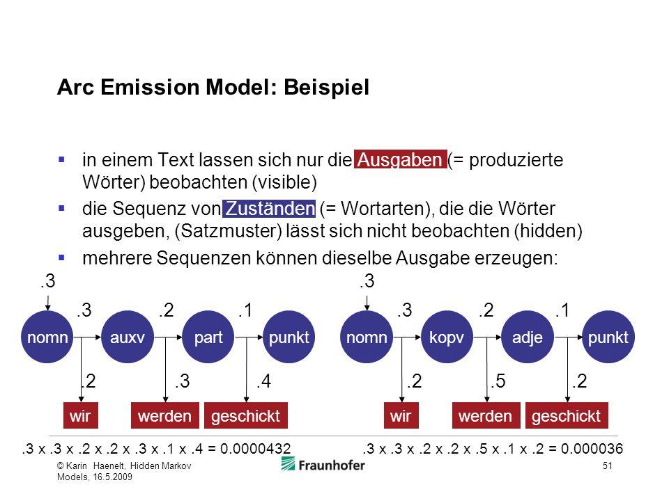 Arc Emission Model: Beispiel in einem Text lassen sich nur die Ausgaben (= produzierte Wörter) beobachten (visible) die Sequenz von Zuständen (= Wortarten), die die Wörter ausgeben, (Satzmuster) lässt sich nicht beobachten (hidden) mehrere Sequenzen können dieselbe Ausgabe erzeugen: © Karin Haenelt, Hidden Markov Models, 16.5.2009 51 nomnauxvpart wirwerdengeschickt.3.2.3.4.3 x.3 x.2 x.2 x.3 x.1 x.4 = 0.0000432 nomnkopvadje wirwerdengeschickt.3.2.5.2.3 x.3 x.2 x.2 x.5 x.1 x.2 = 0.000036 punkt.1