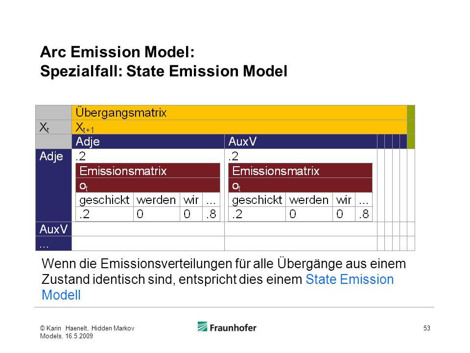 Arc Emission Model: Spezialfall: State Emission Model © Karin Haenelt, Hidden Markov Models, 16.5.2009 53 Wenn die Emissionsverteilungen für alle Übergänge aus einem Zustand identisch sind, entspricht dies einem State Emission Modell