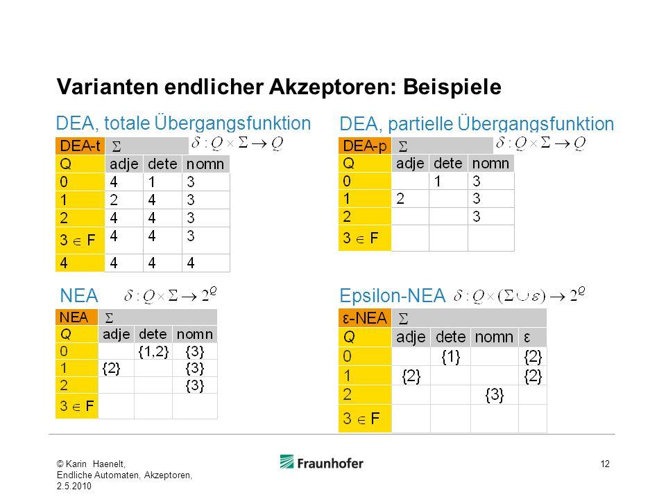 Varianten endlicher Akzeptoren: Beispiele 12 DEA, totale Übergangsfunktion DEA, partielle Übergangsfunktion NEAEpsilon-NEA © Karin Haenelt, Endliche A