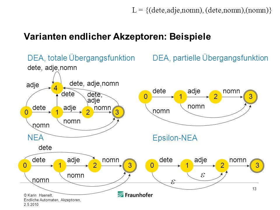 Varianten endlicher Akzeptoren: Beispiele 13 0 dete 1 adje 2 nomn 3 0 dete adje dete, adje,nomn 1 adje 2 nomn 3 4 dete dete, adje,nomn dete, adje 0 de