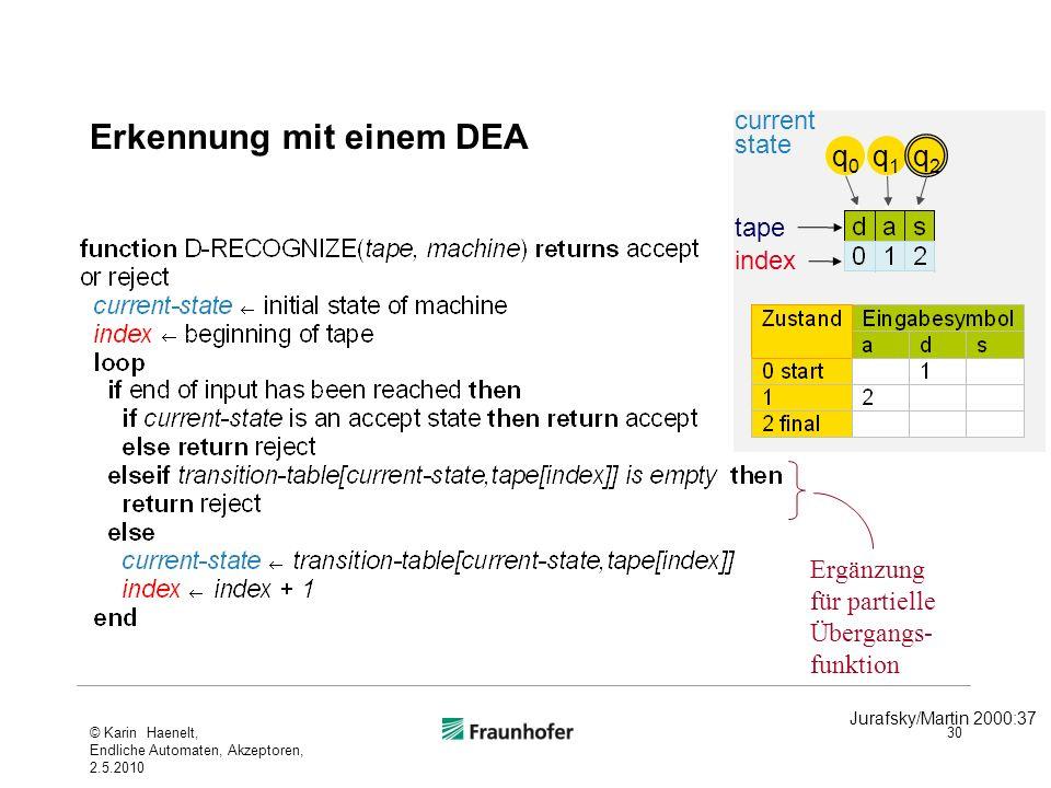 Erkennung mit einem DEA 30 Jurafsky/Martin 2000:37 Ergänzung für partielle Übergangs- funktion index tape q0q0 q1q1 q2q2 current state © Karin Haenelt