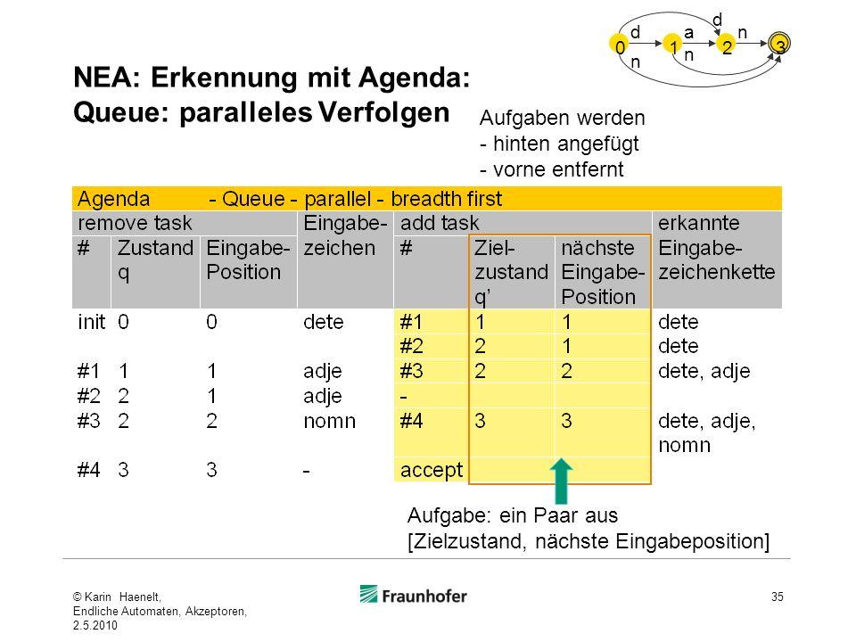 NEA: Erkennung mit Agenda: Queue: paralleles Verfolgen 35 Aufgabe: ein Paar aus [Zielzustand, nächste Eingabeposition] Aufgaben werden - hinten angefü