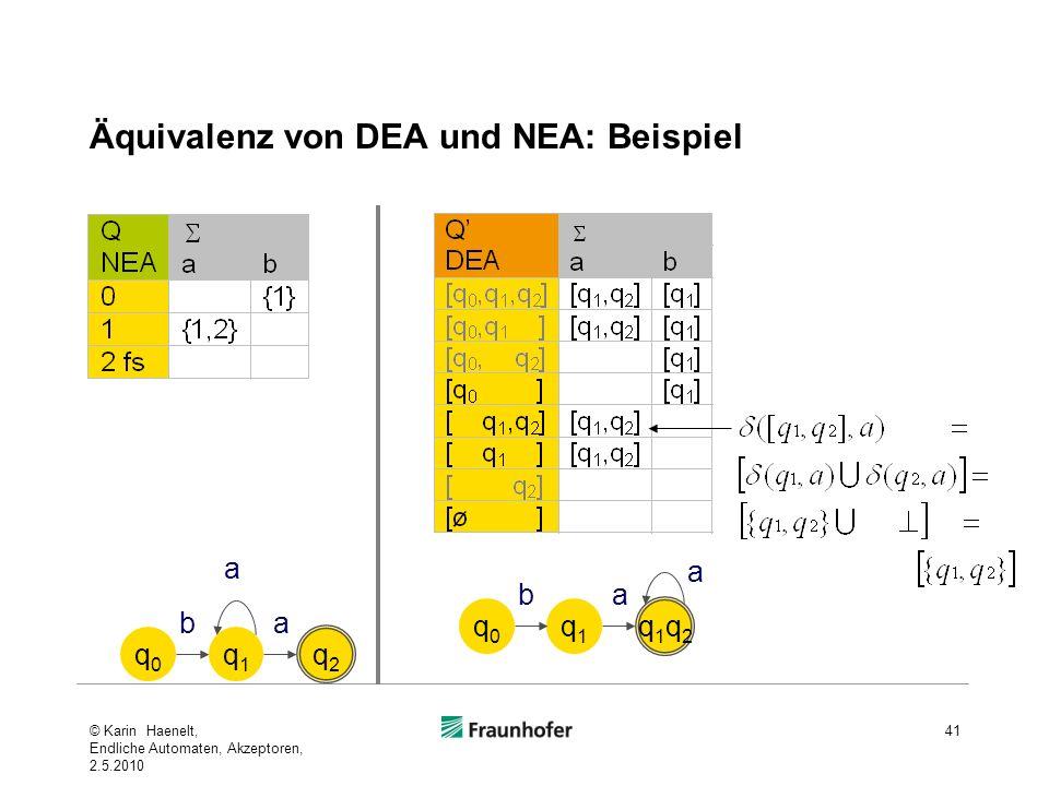 Äquivalenz von DEA und NEA: Beispiel 41 q0q0 b q1q1 a q1q2q1q2 a q0q0 b q1q1 a q2q2 a © Karin Haenelt, Endliche Automaten, Akzeptoren, 2.5.2010