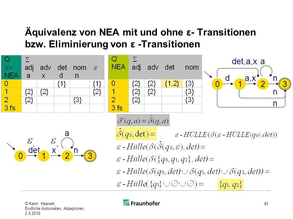 Äquivalenz von NEA mit und ohne ε- Transitionen bzw. Eliminierung von ε -Transitionen 45 0 det 1 x 2 n 3 a,, 0 d 1 a,x 2 n 3 a n n det,a,x © Karin Hae