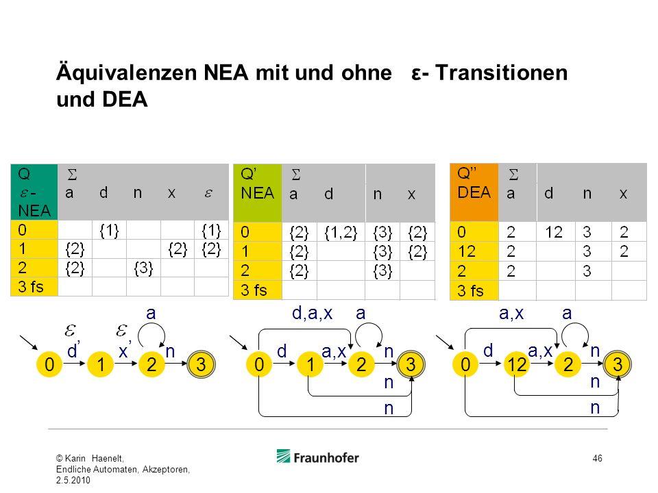 Äquivalenzen NEA mit und ohne ε- Transitionen und DEA 46 0 d 1 x 2 n 3 a,, 0 d 1 a,x 2 n 3 a n n d,a,x 0 d 12 a,x 2 n 3 a n n © Karin Haenelt, Endlich