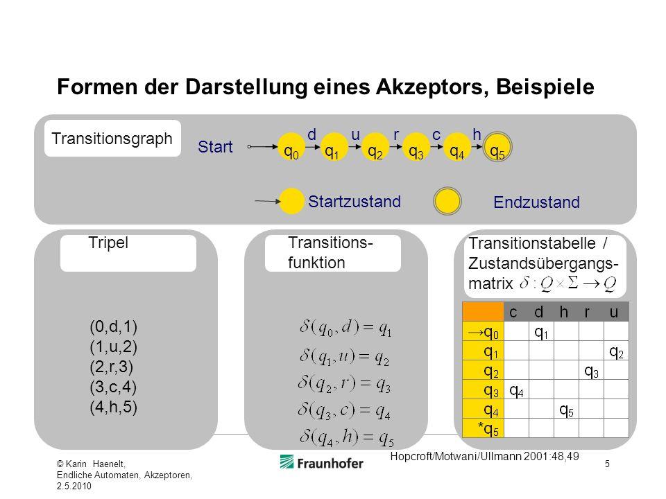 Formen der Darstellung eines Akzeptors, Beispiele 5 Hopcroft/Motwani/Ullmann 2001:48,49 Startzustand Endzustand Transitionsgraph q1q1 q2q2 q3q3 q4q4 q