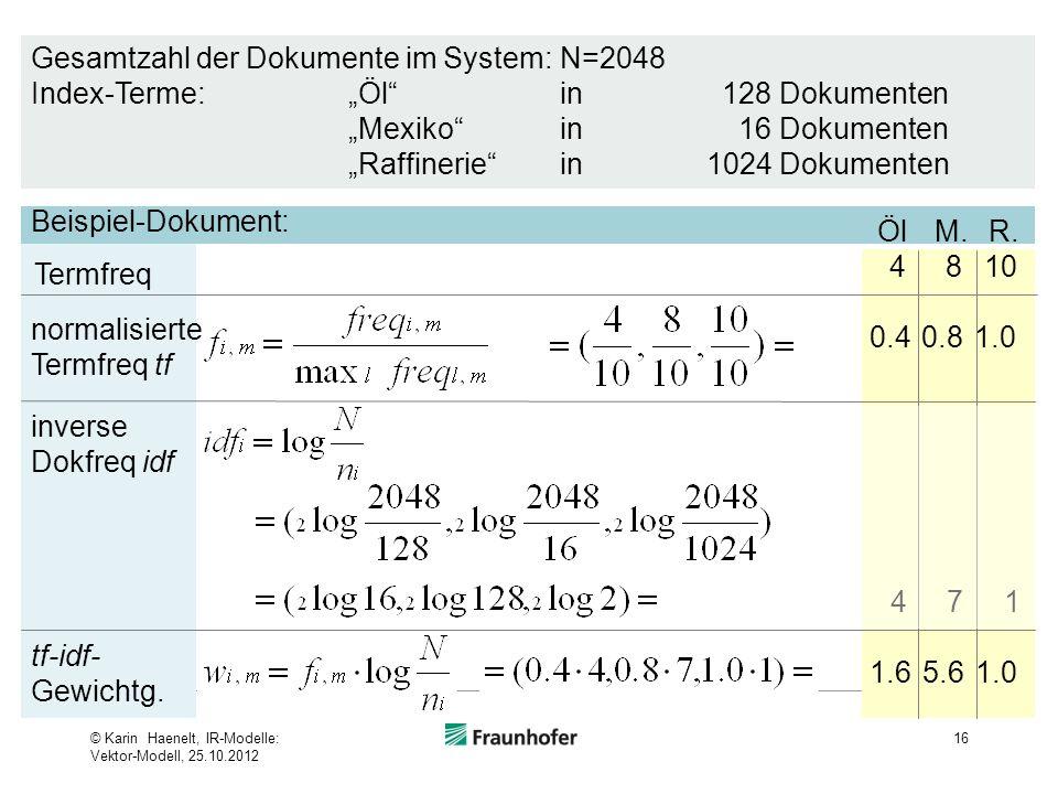 16 normalisierte Termfreq tf inverse Dokfreq idf tf-idf- Gewichtg. Termfreq Gesamtzahl der Dokumente im System: N=2048 Index-Terme:Ölin 128 Dokumenten