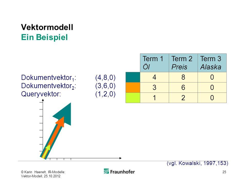 Vektormodell Ein Beispiel 25 Dokumentvektor 1 :(4,8,0) Dokumentvektor 2 :(3,6,0) Queryvektor:(1,2,0) Term 1 Öl Term 2 Preis Term 3 Alaska 4 3 1 8 6 2
