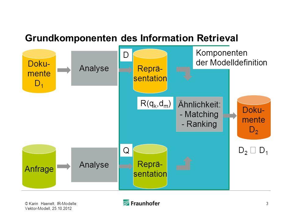 Grundkomponenten des Information Retrieval 3 Doku- mente D 1 Anfrage Analyse Reprä- sentation Reprä- sentation Ähnlichkeit: - Matching - Ranking Doku-