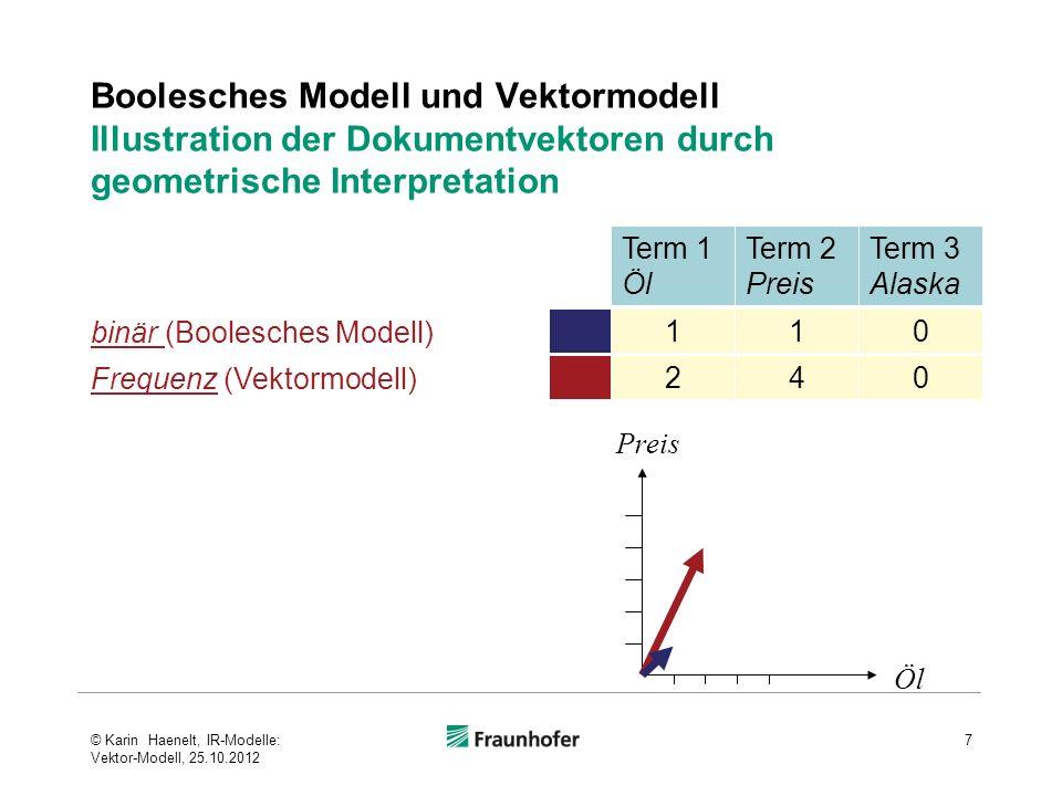 Vektormodell Termgewichtungen – Erläuterungen des Beispiels Der signifikanteste Term für das Beispieldokument ist Mexiko, da Mexiko außer im Beispieldokument nur in 15 weiteren Dokumenten vorkommt Der am häufigsten im Beispieldokument vorkommende Term Raffinerie ist weniger signifikant, da er in 50% der Dokumente vorkommt 18 (Kowalski, 1997, 105) © Karin Haenelt, IR-Modelle: Vektor-Modell, 25.10.2012