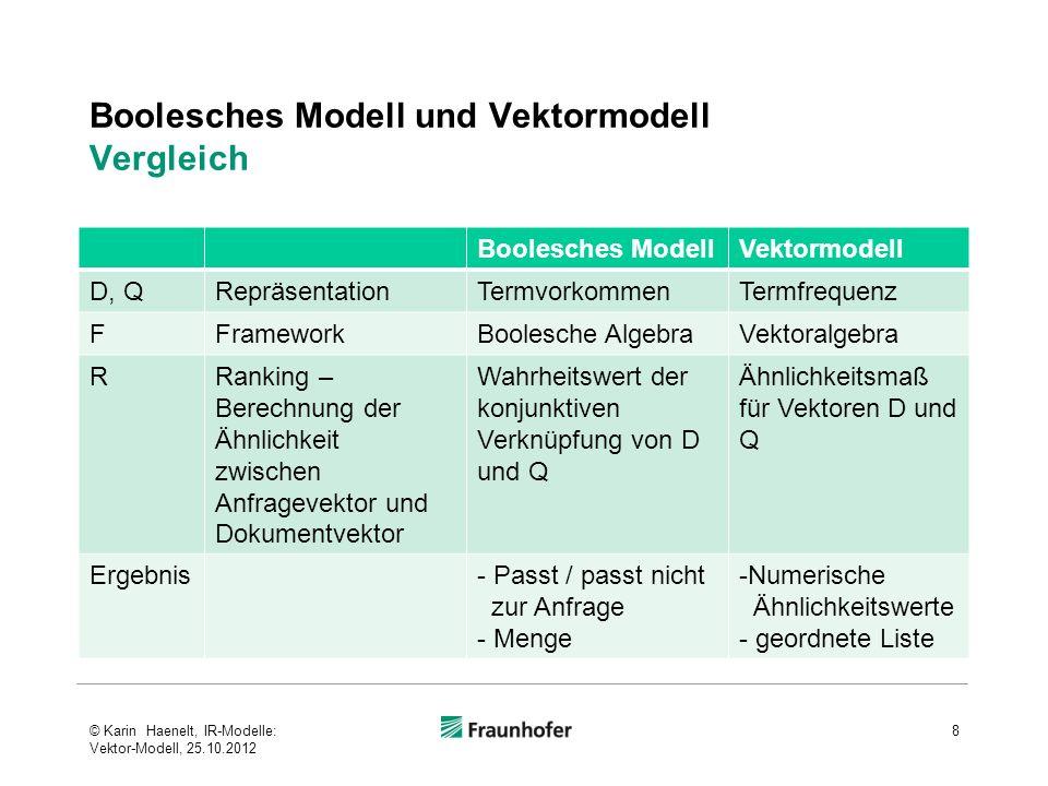 Boolesches Modell und Vektormodell Vergleich Boolesches ModellVektormodell D, QRepräsentationTermvorkommenTermfrequenz FFrameworkBoolesche AlgebraVekt