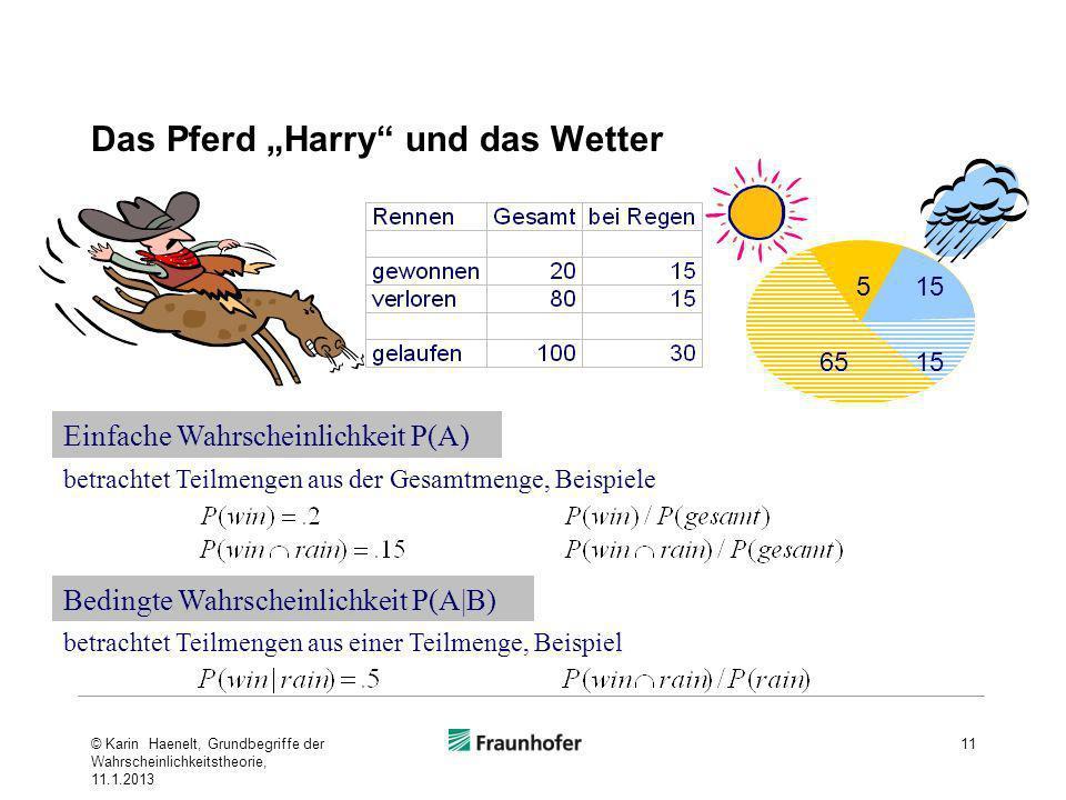 Das Pferd Harry und das Wetter 11 155 6515 Einfache Wahrscheinlichkeit P(A) betrachtet Teilmengen aus der Gesamtmenge, Beispiele Bedingte Wahrscheinli