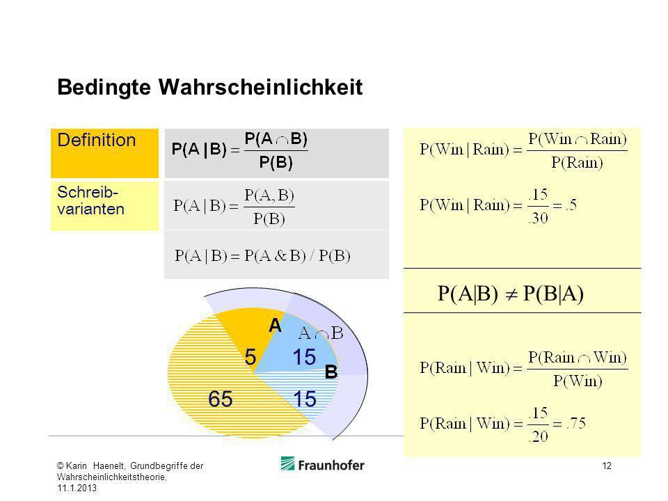 Bedingte Wahrscheinlichkeit 12 Definition Schreib- varianten 155 6515 P(A B) P(B A) © Karin Haenelt, Grundbegriffe der Wahrscheinlichkeitstheorie, 11.