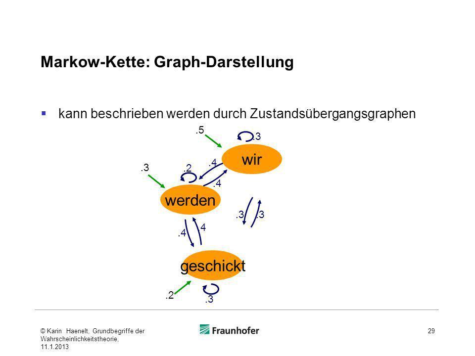 Markow-Kette: Graph-Darstellung kann beschrieben werden durch Zustandsübergangsgraphen 29 wir werden geschickt.3.4.3.2.3.5 © Karin Haenelt, Grundbegri