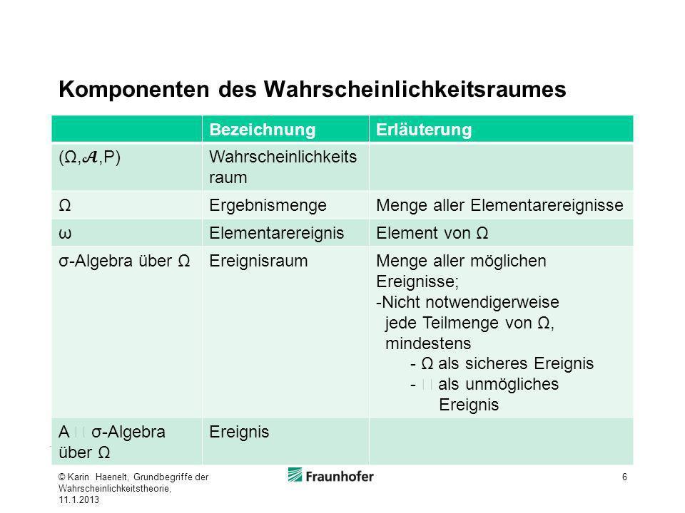 Komponenten des Wahrscheinlichkeitsraumes: Beispiel 1 7 BezeichnungBeispiel (Ω,,P)Wahrscheinlichkeits raum ΩErgebnismenge{a,b,c} ωElementarereignisa σ-Algebra über ΩEreignisraum{ {a,b,c}, {a,b},{a,c}, {a}, {b,c}, {b}, {c}, {} } A σ-Algebra über Ω Ereignis{a,b,c} © Karin Haenelt, Grundbegriffe der Wahrscheinlichkeitstheorie, 11.1.2013