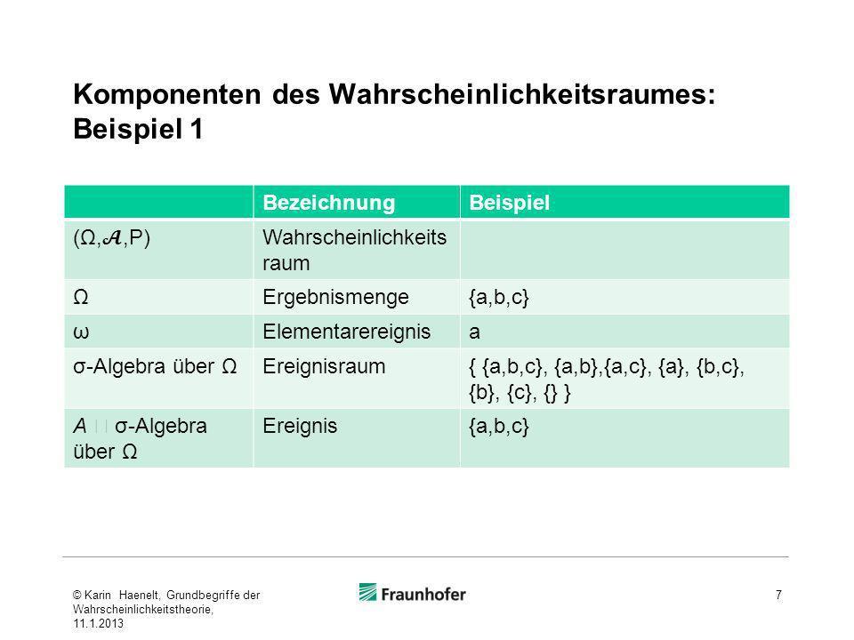 Komponenten des Wahrscheinlichkeitsraumes: Beispiel 2 (Verkehrsampel) 8 BezeichnungBeispiel (Ω,F,P)Wahrscheinlichkeits raum ΩErgebnismenge{rot,gelb,grün} ωElementarereignisgelb σ-Algebra über ΩEreignisraum{ {rot}, {rot,gelb},{gelb}, {grün}, {} } A σ-Algebra über Ω Ereignis{rot,gelb} © Karin Haenelt, Grundbegriffe der Wahrscheinlichkeitstheorie, 11.1.2013