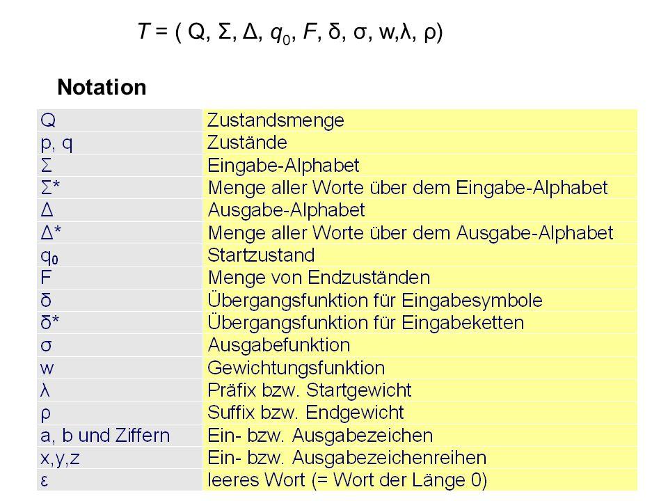Notation © Karin Haenelt, Transduktoren, 2.5.2009 13 T = ( Q, Σ, Δ, q 0, F, δ, σ, w,λ, ρ)