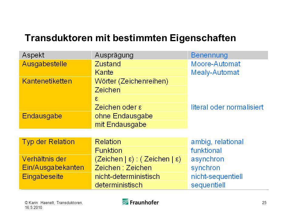 Transduktoren mit bestimmten Eigenschaften 25© Karin Haenelt, Transduktoren, 16.5.2010