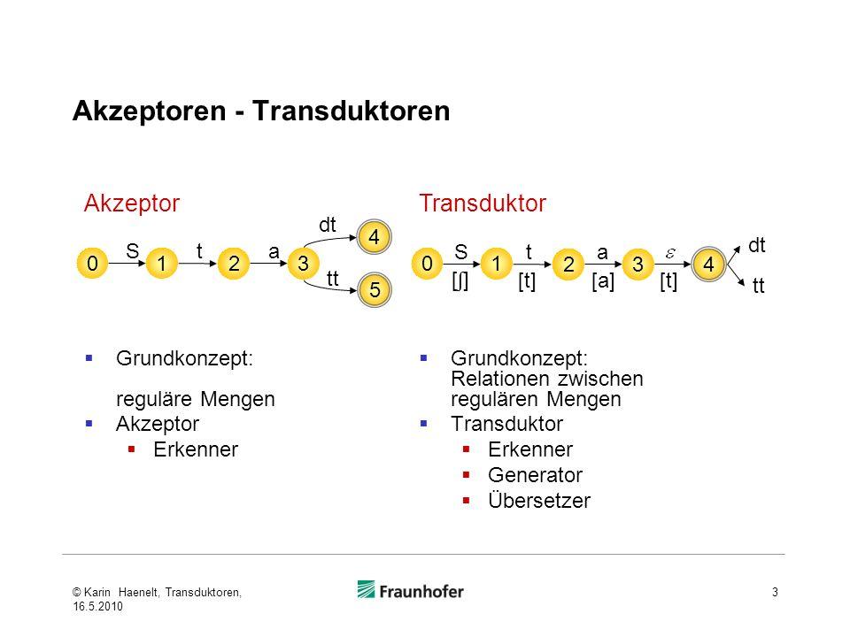 Akzeptoren - Transduktoren © Karin Haenelt, Transduktoren, 16.5.2010 3 AkzeptorTransduktor 01 S q t 23 a 5 dt 4 tt 01 [ʃ][ʃ] S q [t] t 23 [a] a dt 4 [t] Grundkonzept: reguläre Mengen Akzeptor Erkenner Grundkonzept: Relationen zwischen regulären Mengen Transduktor Erkenner Generator Übersetzer