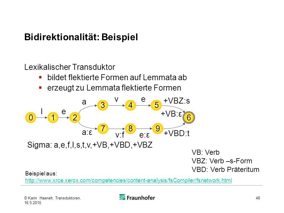 Bidirektionalität: Beispiel Lexikalischer Transduktor bildet flektierte Formen auf Lemmata ab erzeugt zu Lemmata flektierte Formen 48 http://www.xrce.xerox.com/competencies/content-analysis/fsCompiler/fsnetwork.html Beispiel aus: 012 345 78 9 6 le a ve +VBZ:s v:f e:ε a:εa:ε +VB:ε +VBD:t Sigma: a,e,f,l,s,t,v,+VB,+VBD,+VBZ VB: Verb VBZ: Verb –s-Form VBD: Verb Präteritum © Karin Haenelt, Transduktoren, 16.5.2010