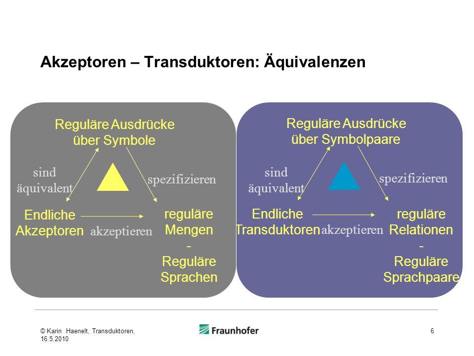 Akzeptoren – Transduktoren: Äquivalenzen © Karin Haenelt, Transduktoren, 16.5.2010 6 Endliche Transduktoren reguläre Relationen - Reguläre Sprachpaare Reguläre Ausdrücke über Symbolpaare spezifizieren akzeptieren sind äquivalent Endliche Akzeptoren reguläre Mengen - Reguläre Sprachen Reguläre Ausdrücke über Symbole spezifizieren akzeptieren sind äquivalent