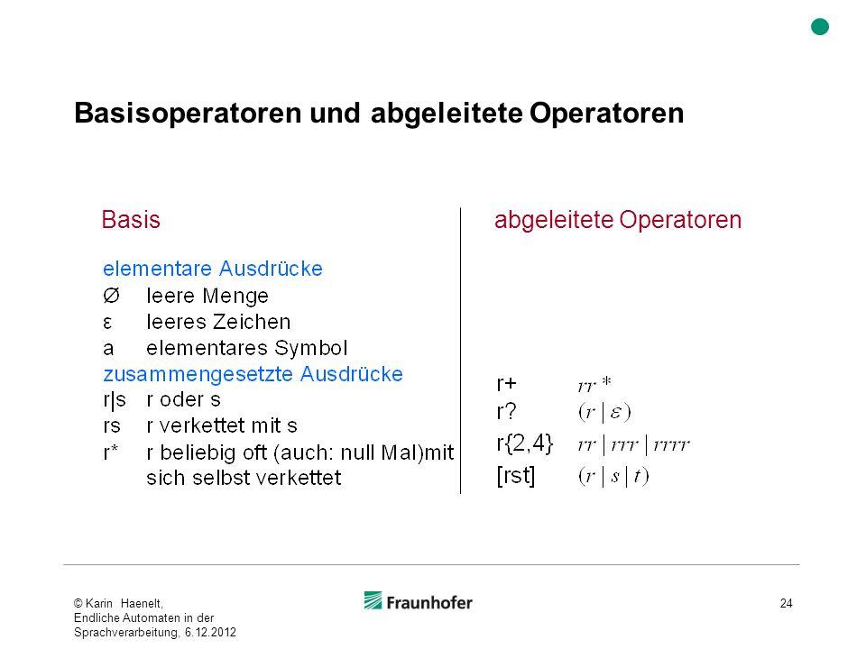 Basisoperatoren und abgeleitete Operatoren © Karin Haenelt, Endliche Automaten in der Sprachverarbeitung, 6.12.2012 24 abgeleitete OperatorenBasis