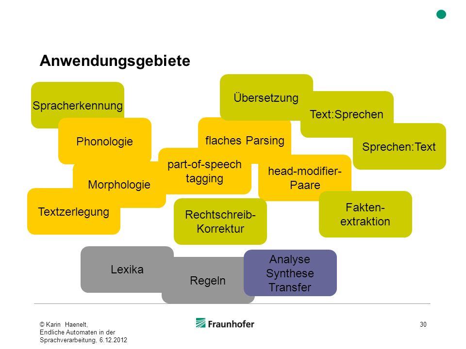 Anwendungsgebiete © Karin Haenelt, Endliche Automaten in der Sprachverarbeitung, 6.12.2012 30 flaches Parsing head-modifier- Paare Textzerlegung Sprac