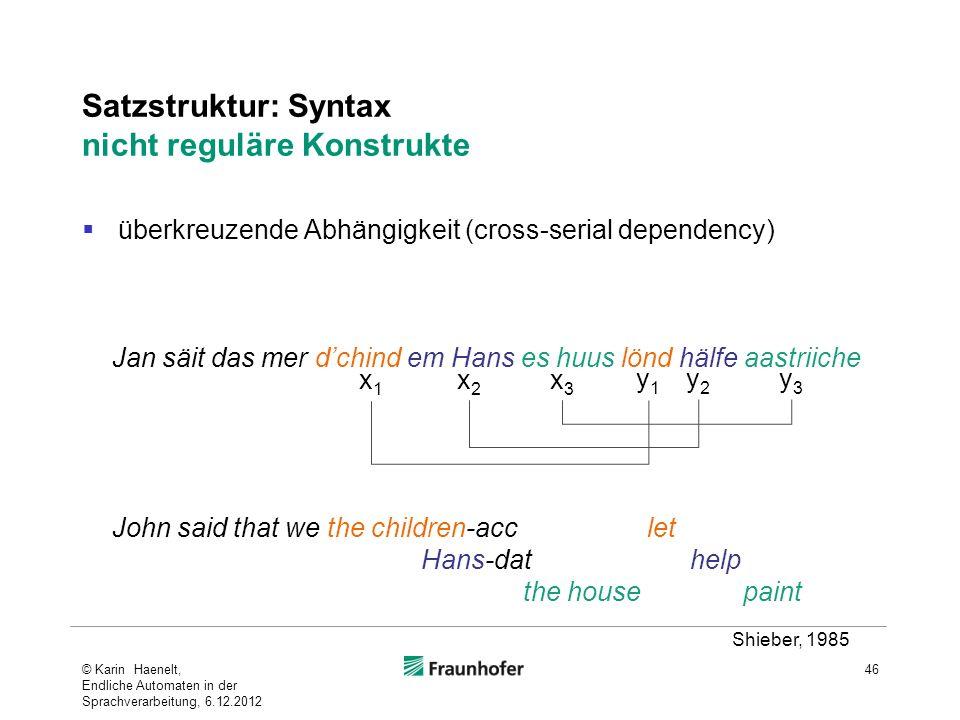 Satzstruktur: Syntax nicht reguläre Konstrukte überkreuzende Abhängigkeit (cross-serial dependency) © Karin Haenelt, Endliche Automaten in der Sprachverarbeitung, 6.12.2012 46 x1x1 x2x2 x3x3 y1y1 y2y2 y3y3 John said that we the children-acc let Hans-dat help the house paint Jan säit das mer dchind em Hans es huus lönd hälfe aastriiche Shieber, 1985