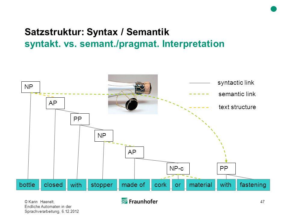 Satzstruktur: Syntax / Semantik syntakt. vs. semant./pragmat. Interpretation © Karin Haenelt, Endliche Automaten in der Sprachverarbeitung, 6.12.2012