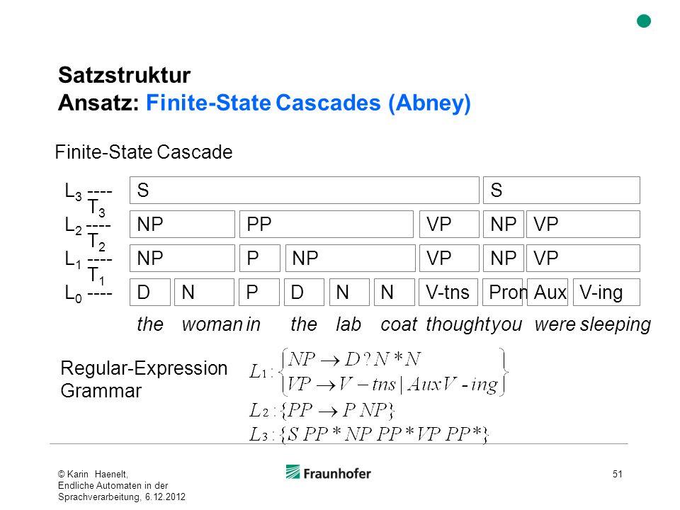 Satzstruktur Ansatz: Finite-State Cascades (Abney) © Karin Haenelt, Endliche Automaten in der Sprachverarbeitung, 6.12.2012 51 DNPDNNV-tnsPron thewomaninthelabcoatthoughtyou AuxV-ing weresleeping NPP VPNPVP NPPPVPNPVP SS L 2 ---- L 1 ---- L 0 ---- L 3 ---- T2T2 T1T1 T3T3 Finite-State Cascade Regular-Expression Grammar